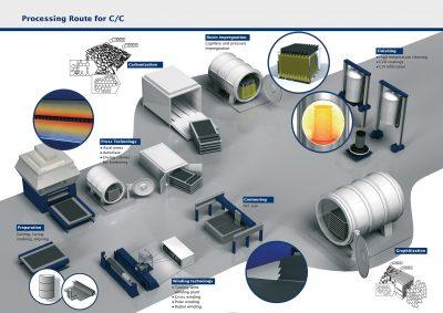 Herstellungsprozess-CFC_BU2_kleiner copy