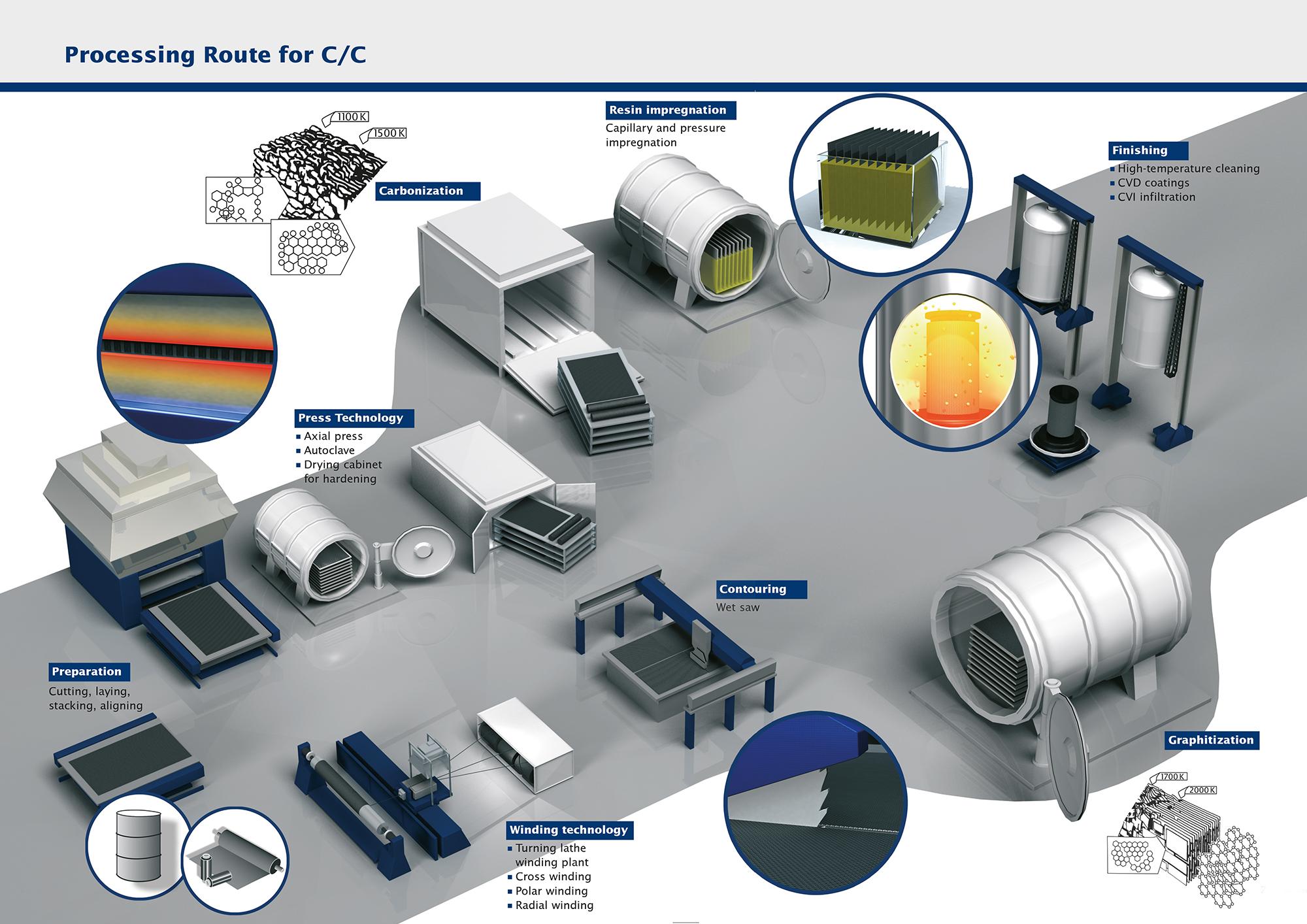 Herstellungsprozess CFC_BU2_kleiner